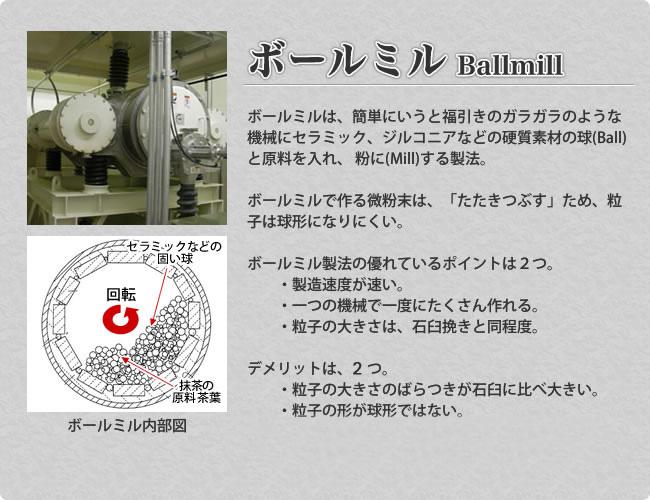 ボールミル