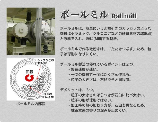 ボールミル Ballmill